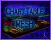 Chart Table MESH