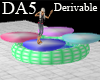 (A) Ani Dance Circles
