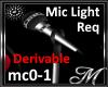 Microphone Light - Req