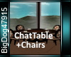 [BD]ChatTable+Chairs