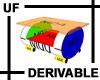UF Derivable GIO Table