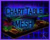 Chart Table MESH