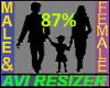 87% Short