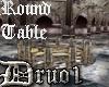 Imperium Round Table [D]