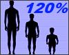 7 Feet Tall